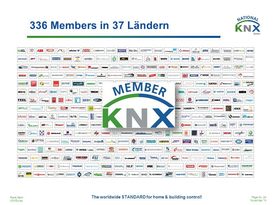 336 Members in 37 Ländern