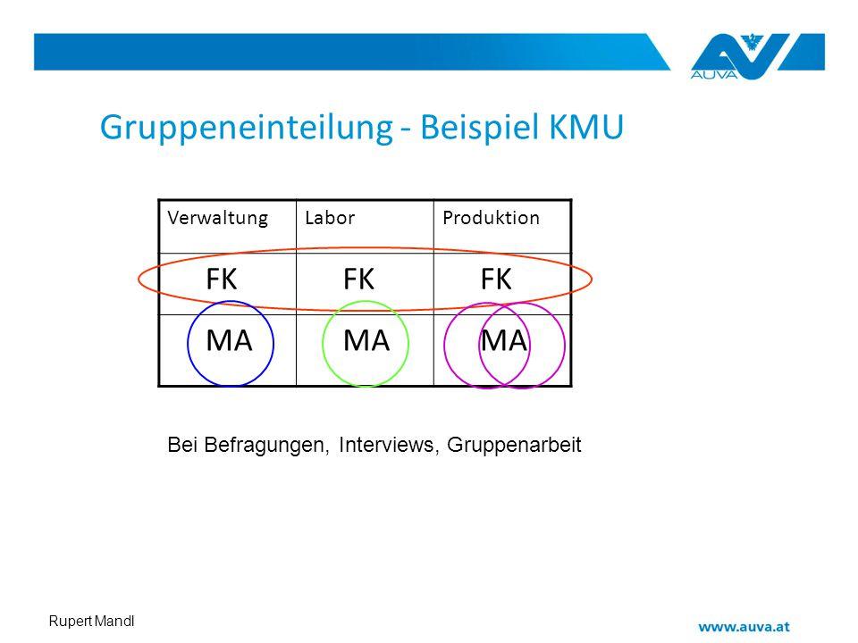 Gruppeneinteilung - Beispiel KMU
