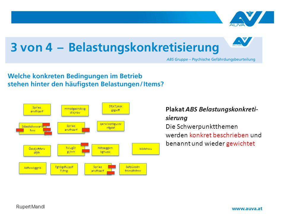 Plakat ABS Belastungskonkreti- sierung Die Schwerpunktthemen