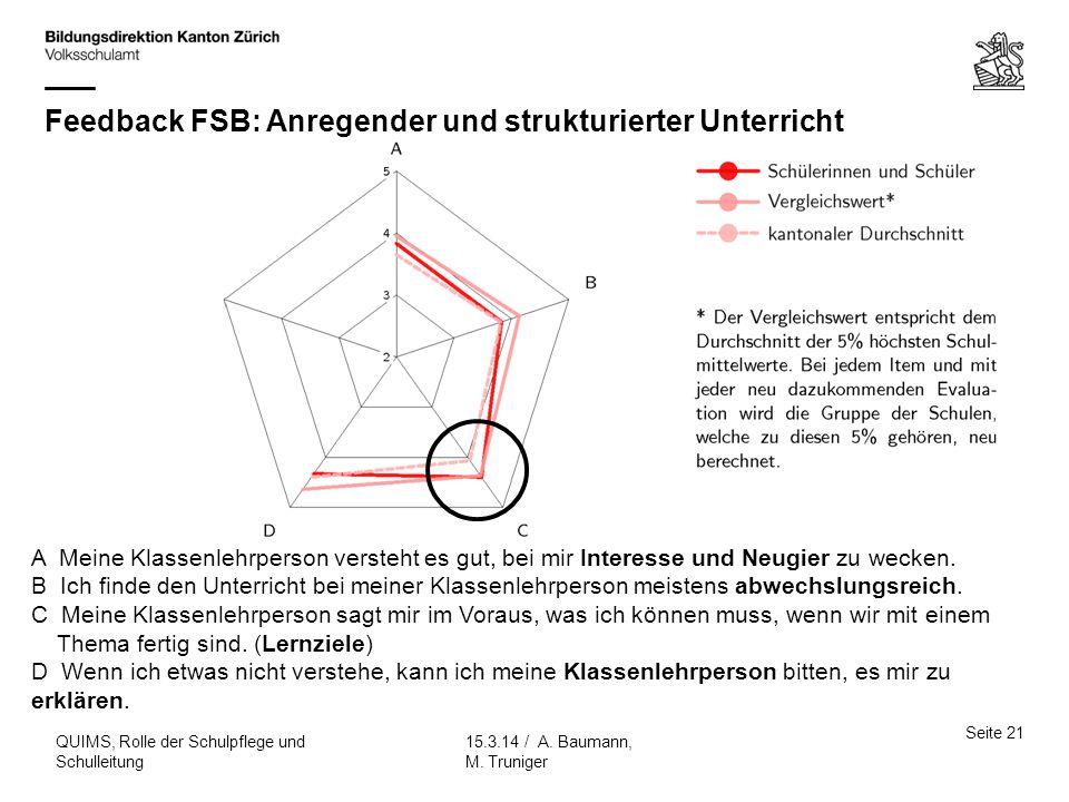 Feedback FSB: Anregender und strukturierter Unterricht