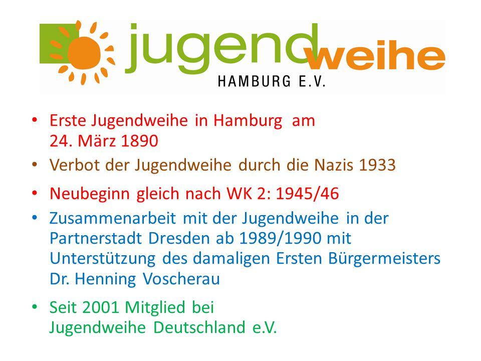 Erste Jugendweihe in Hamburg am 24. März 1890