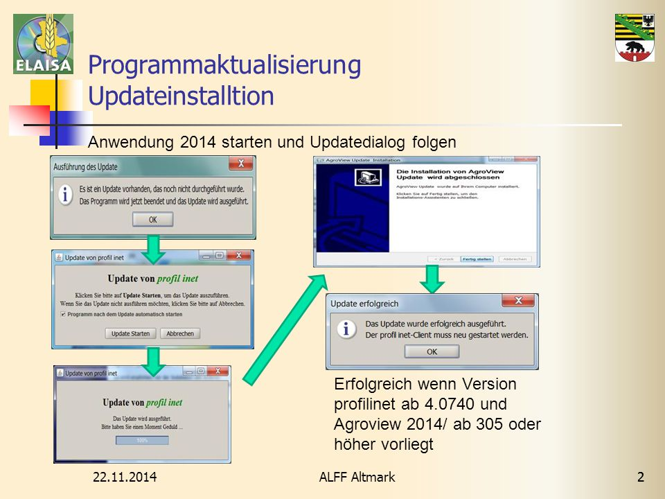 Programmaktualisierung Updateinstalltion