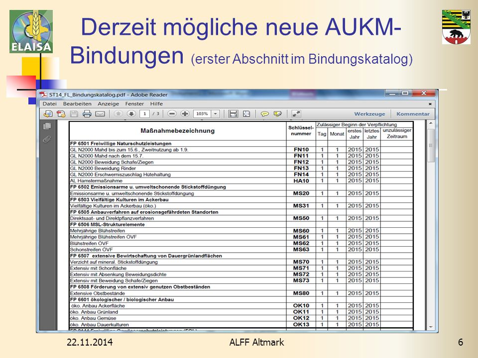 Derzeit mögliche neue AUKM-Bindungen (erster Abschnitt im Bindungskatalog)