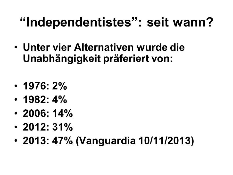 Independentistes : seit wann