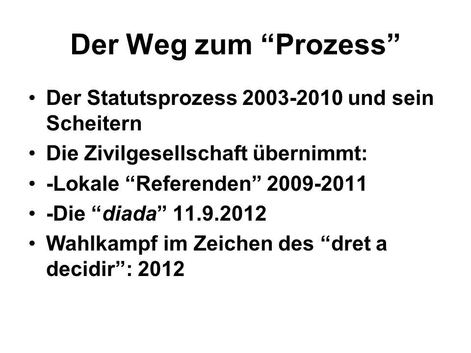 Der Weg zum Prozess Der Statutsprozess 2003-2010 und sein Scheitern
