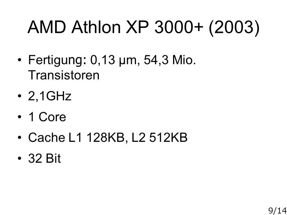 AMD Athlon XP 3000+ (2003) Fertigung: 0,13 µm, 54,3 Mio. Transistoren