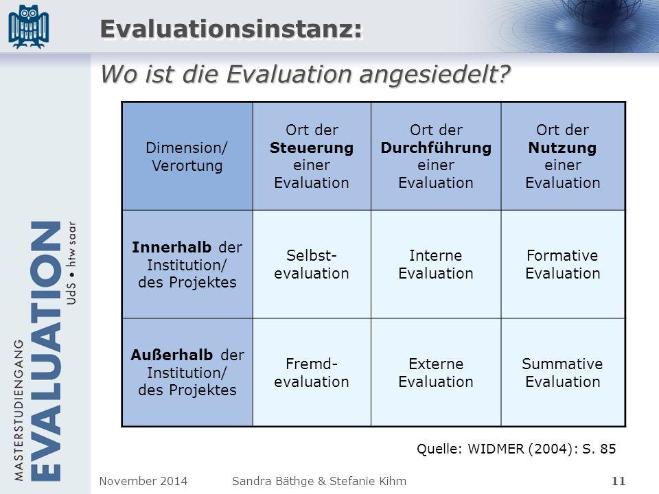 Wo ist die Evaluation angesiedelt