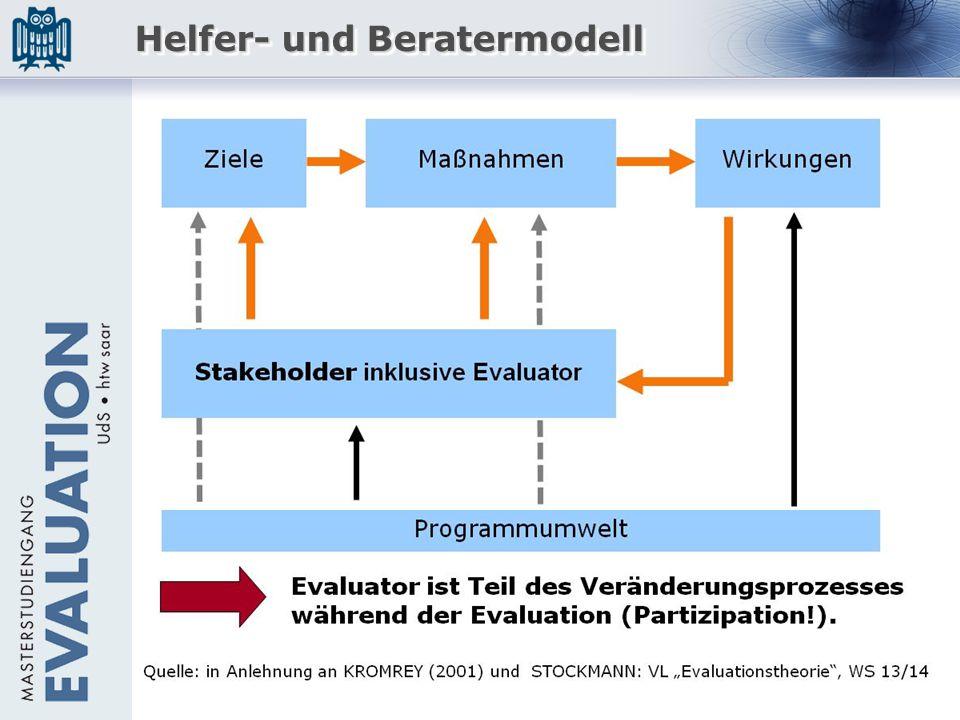 Helfer- und Beratermodell