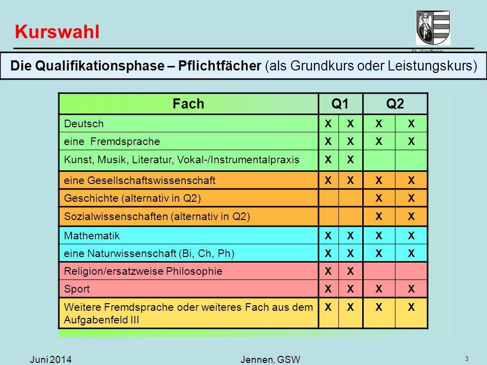 Kurswahl Die Qualifikationsphase – Pflichtfächer (als Grundkurs oder Leistungskurs) Fach. Q1. Q2.