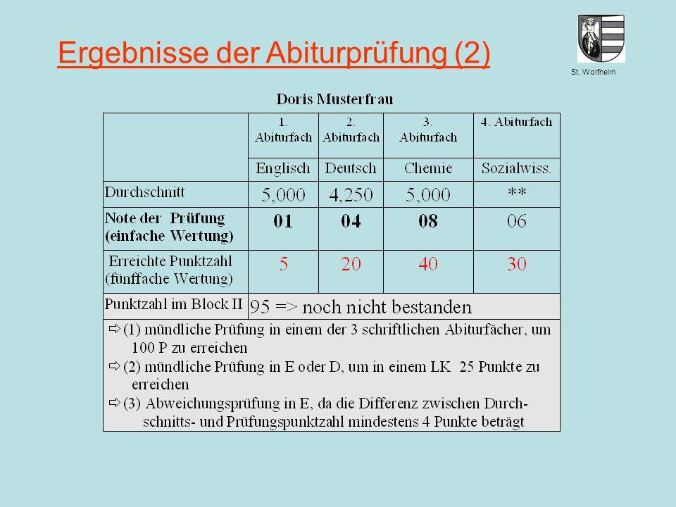 Ergebnisse der Abiturprüfung (2)