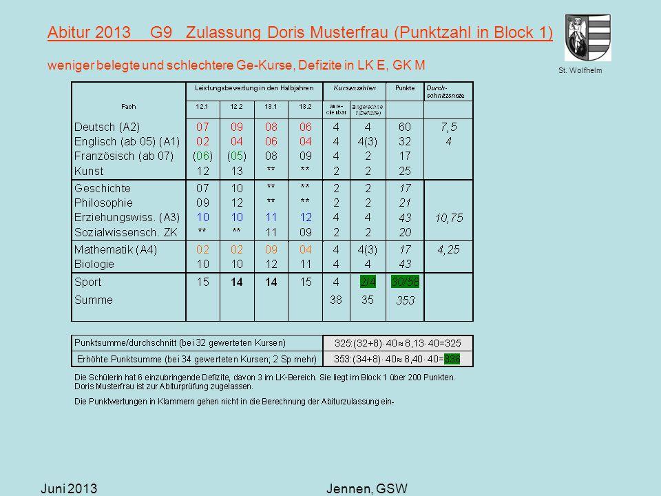 Abitur 2013 G9 Zulassung Doris Musterfrau (Punktzahl in Block 1) weniger belegte und schlechtere Ge-Kurse, Defizite in LK E, GK M