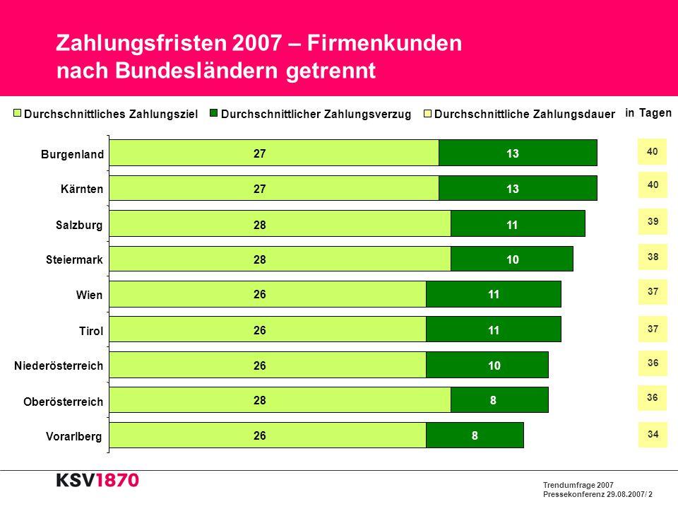 Zahlungsfristen 2007 – Firmenkunden nach Bundesländern getrennt