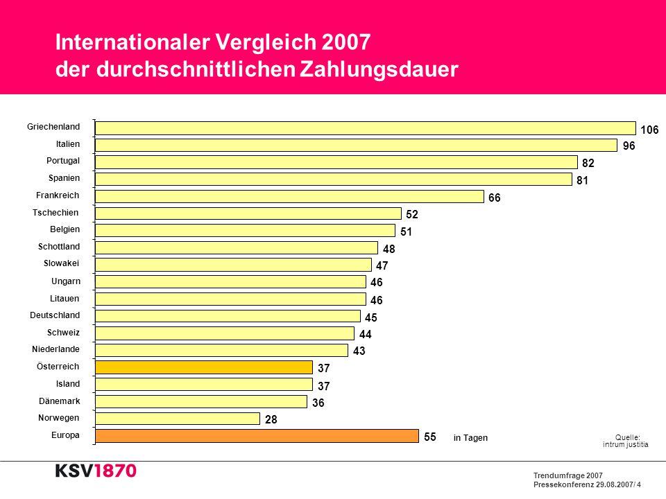 Internationaler Vergleich 2007 der durchschnittlichen Zahlungsdauer
