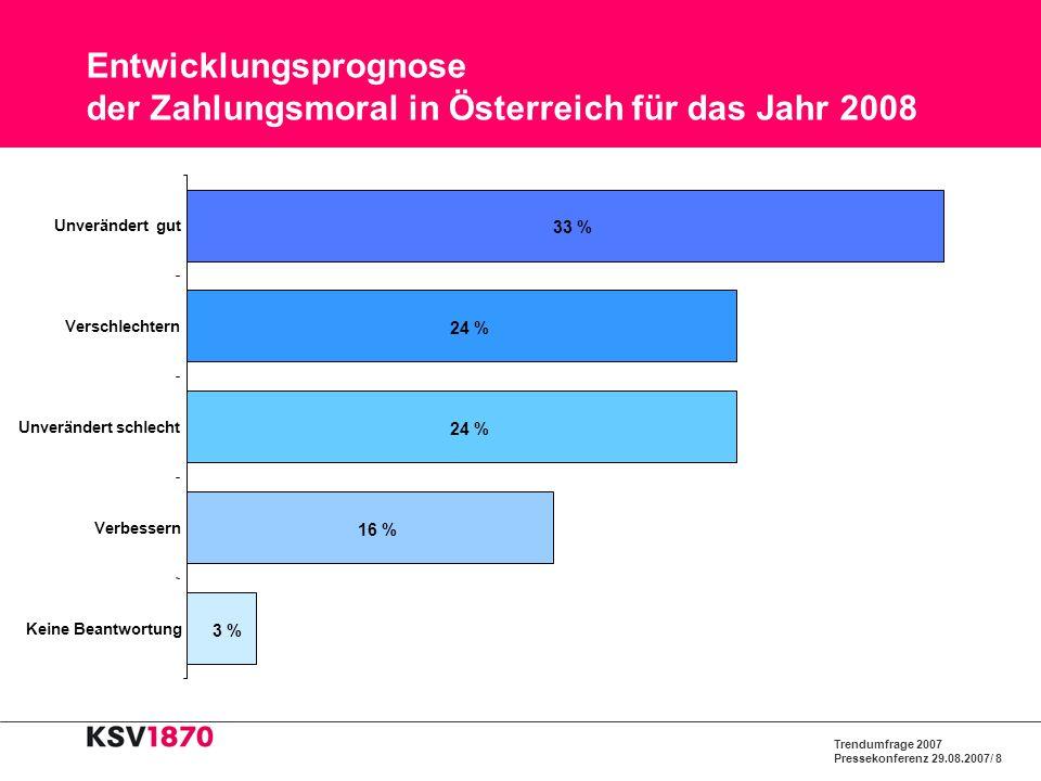 Entwicklungsprognose der Zahlungsmoral in Österreich für das Jahr 2008