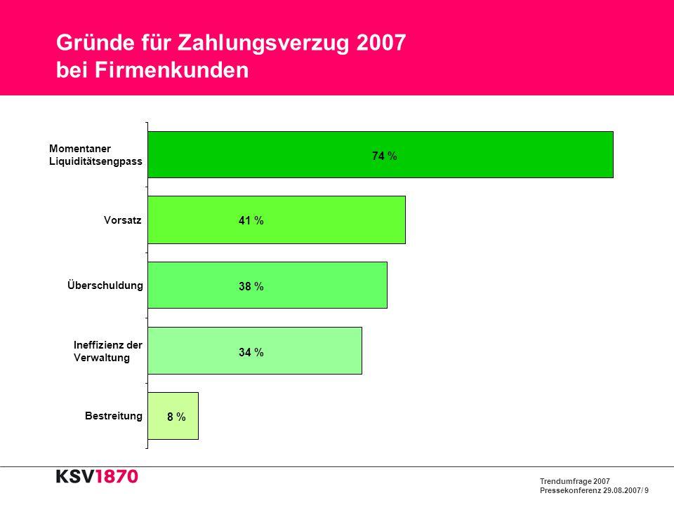 Gründe für Zahlungsverzug 2007 bei Firmenkunden