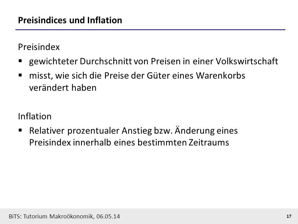 Preisindices und Inflation