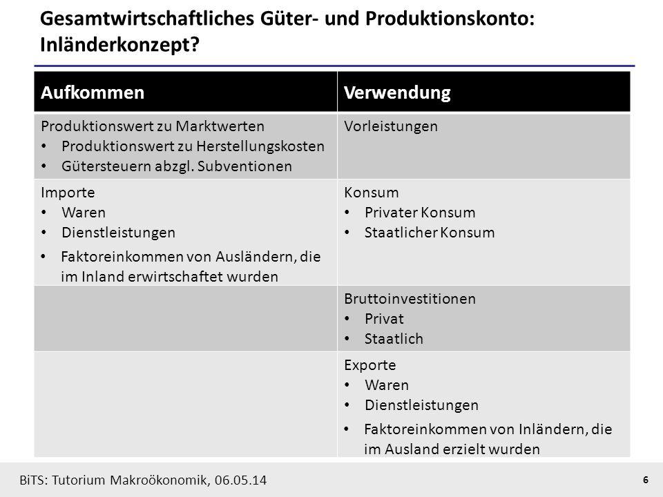 Gesamtwirtschaftliches Güter- und Produktionskonto: Inländerkonzept