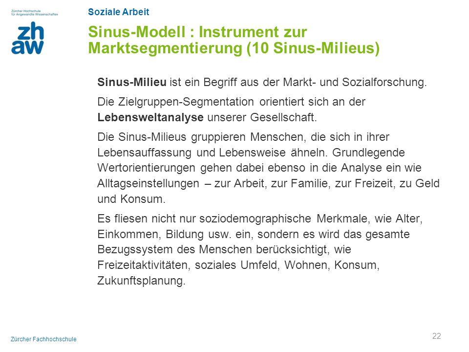 Sinus-Modell : Instrument zur Marktsegmentierung (10 Sinus-Milieus)