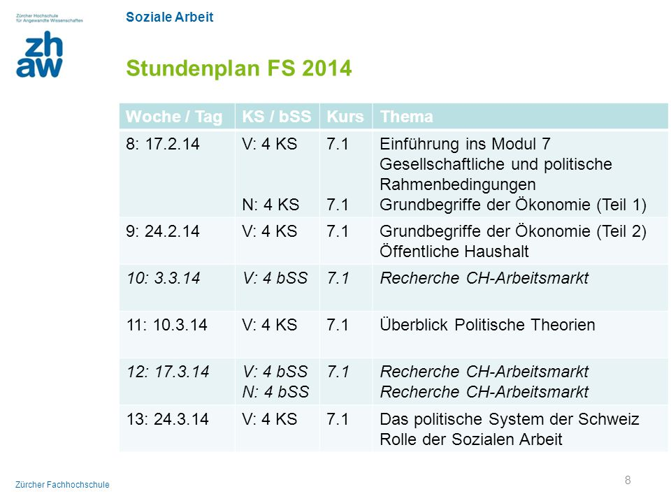Stundenplan FS 2014 Woche / Tag KS / bSS Kurs Thema 8: 17.2.14 V: 4 KS