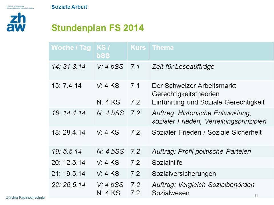 Stundenplan FS 2014 Woche / Tag KS / bSS Kurs Thema 14: 31.3.14