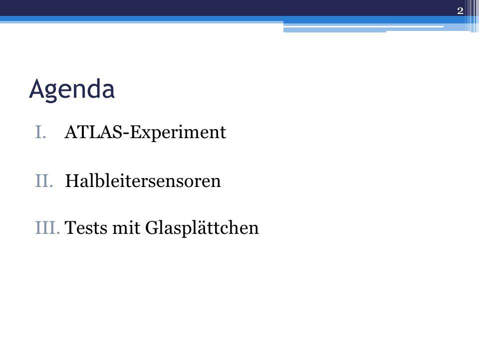 Agenda ATLAS-Experiment Halbleitersensoren Tests mit Glasplättchen