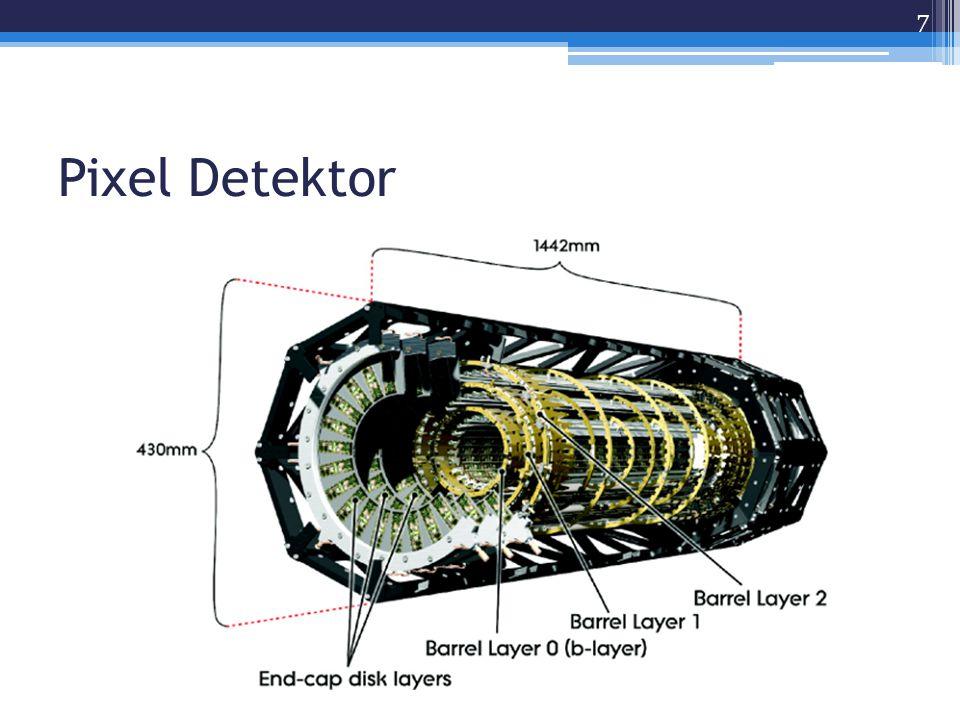Pixel Detektor