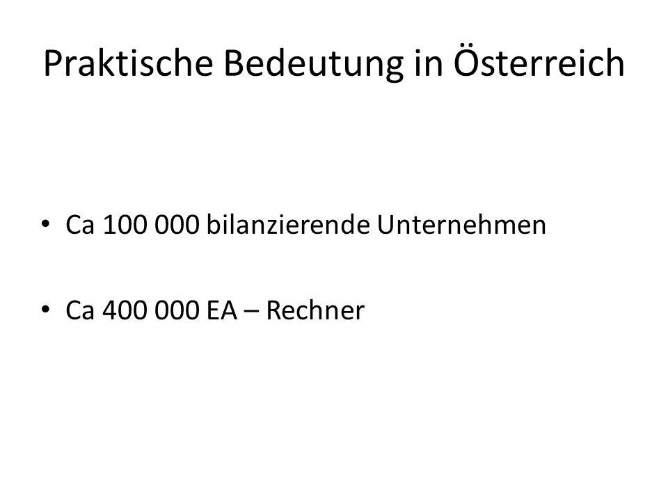Praktische Bedeutung in Österreich