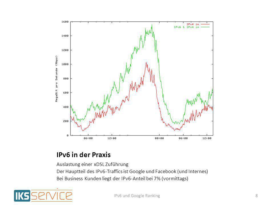 IPv6 in der Praxis Auslastung einer xDSL Zuführung