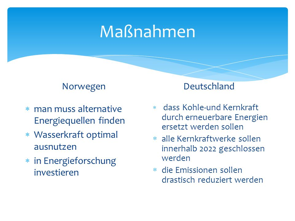 Maßnahmen Norwegen Deutschland