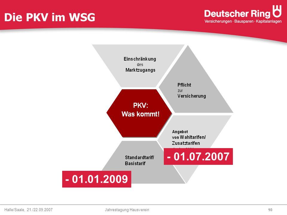 Die PKV im WSG - 01.07.2007 - 01.01.2009