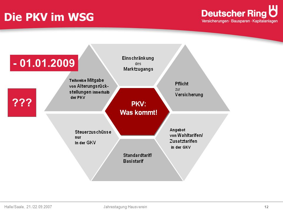 Die PKV im WSG - 01.01.2009