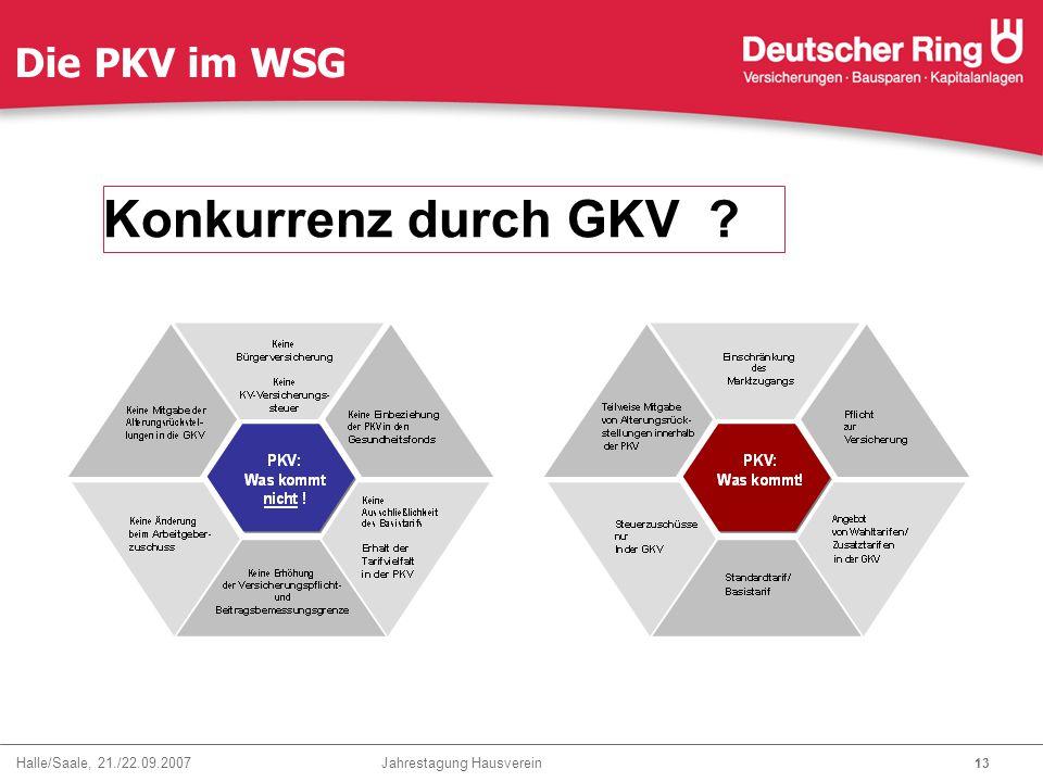 Die PKV im WSG Konkurrenz durch GKV