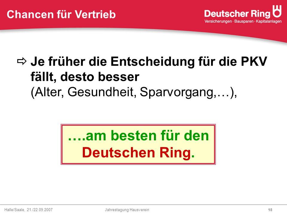 ….am besten für den Deutschen Ring.