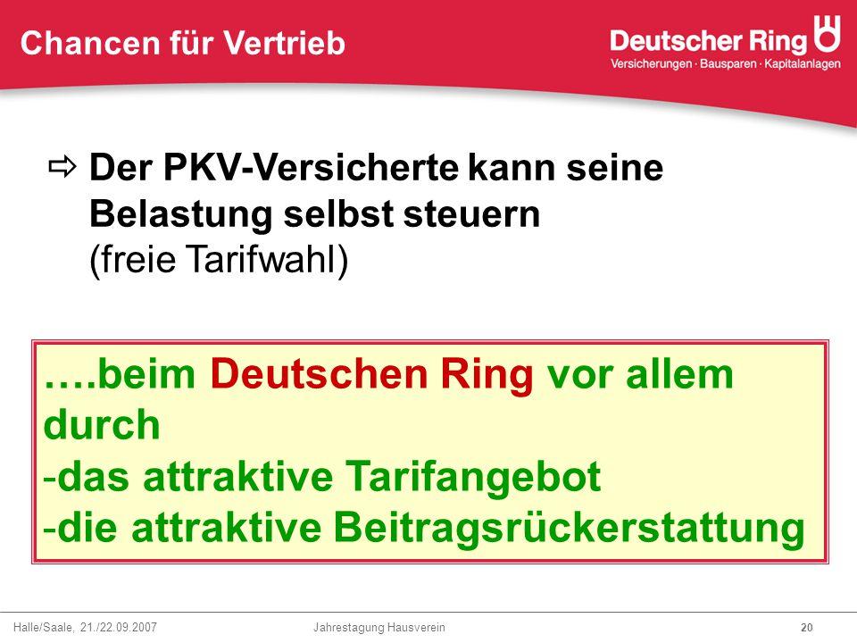 ….beim Deutschen Ring vor allem durch das attraktive Tarifangebot