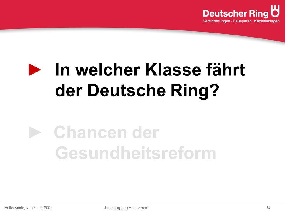 ► In welcher Klasse fährt der Deutsche Ring