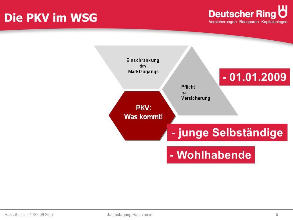 Die PKV im WSG - 01.01.2009 junge Selbständige - Wohlhabende