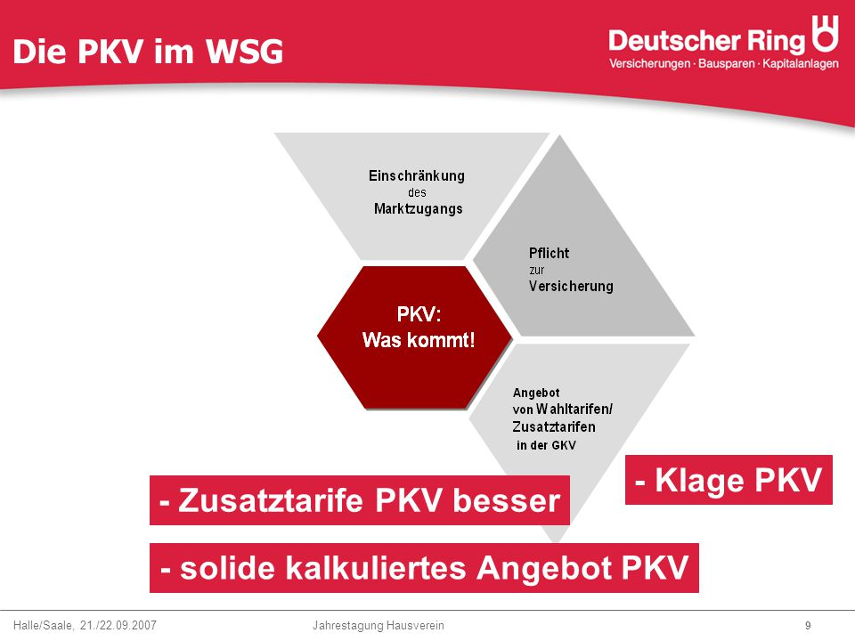 - Zusatztarife PKV besser - solide kalkuliertes Angebot PKV