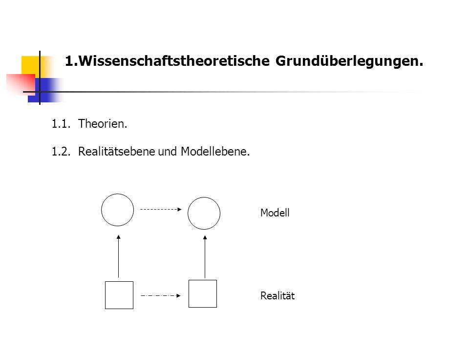 1.Wissenschaftstheoretische Grundüberlegungen.