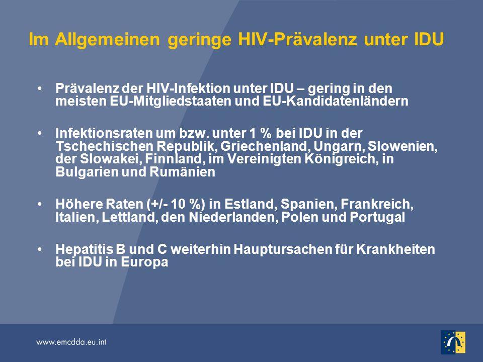 Im Allgemeinen geringe HIV-Prävalenz unter IDU