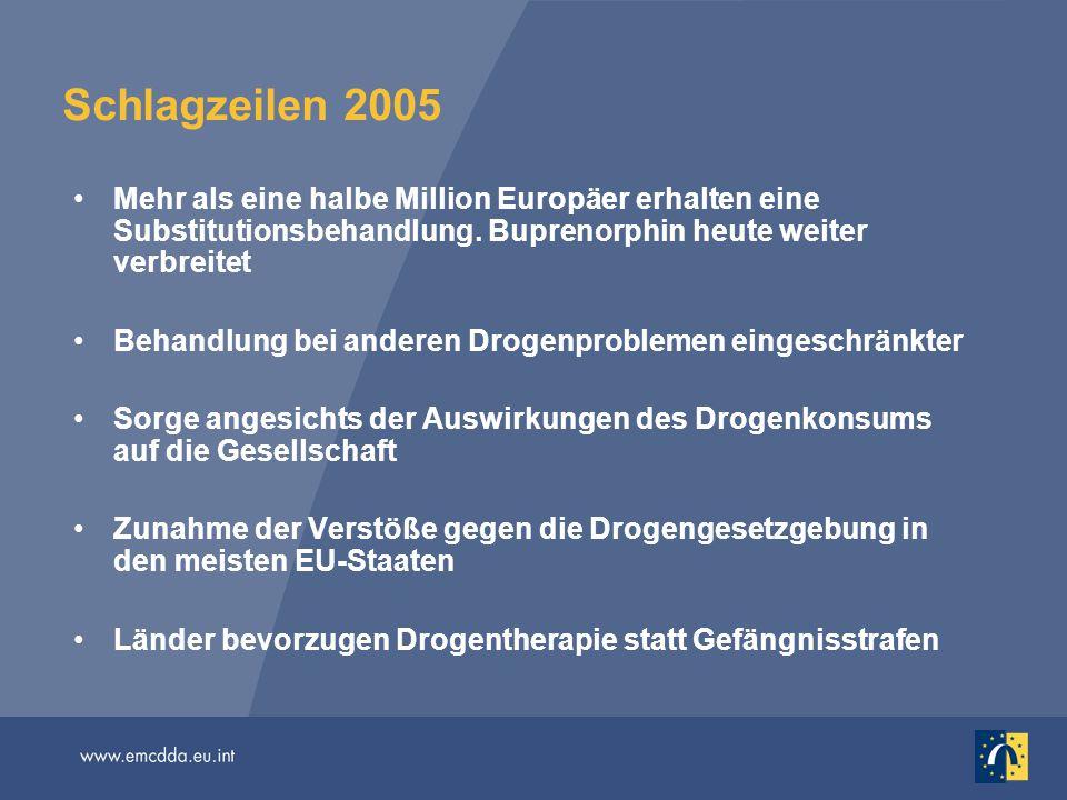 Schlagzeilen 2005 Mehr als eine halbe Million Europäer erhalten eine Substitutionsbehandlung. Buprenorphin heute weiter verbreitet.