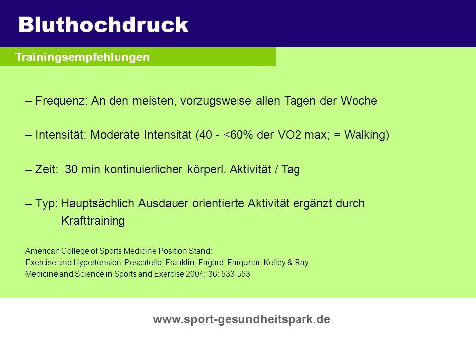 Bluthochdruck Überschrift Untertitel Trainingsempfehlungen