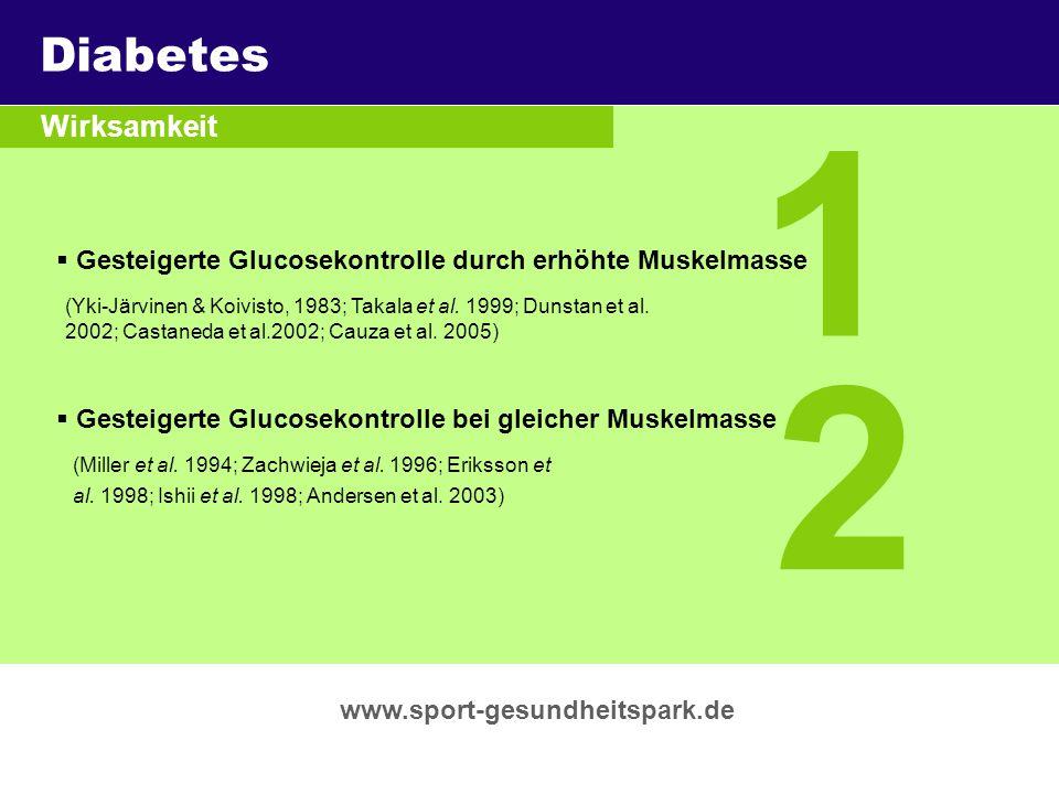 1 2 Überschrift Diabetes Untertitel Wirksamkeit