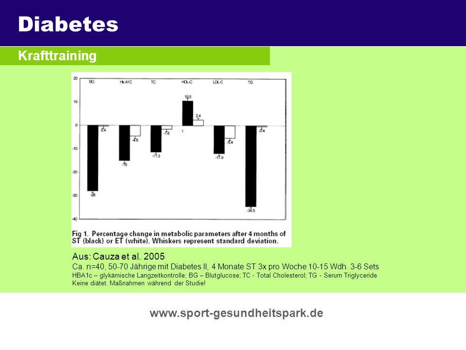 Diabetes Überschrift Krafttraining Untertitel