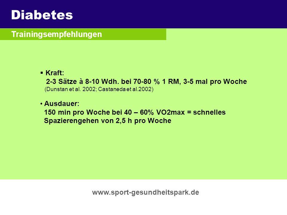 Diabetes Überschrift Trainingsempfehlungen Untertitel Kraft: