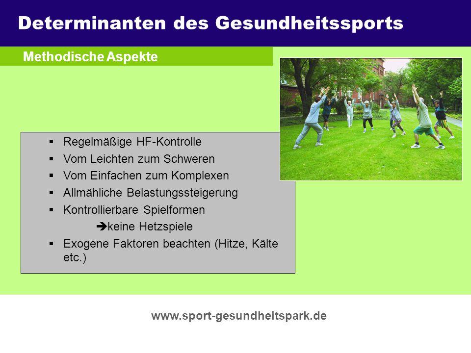 Überschrift Determinanten des Gesundheitssports Methodische Aspekte