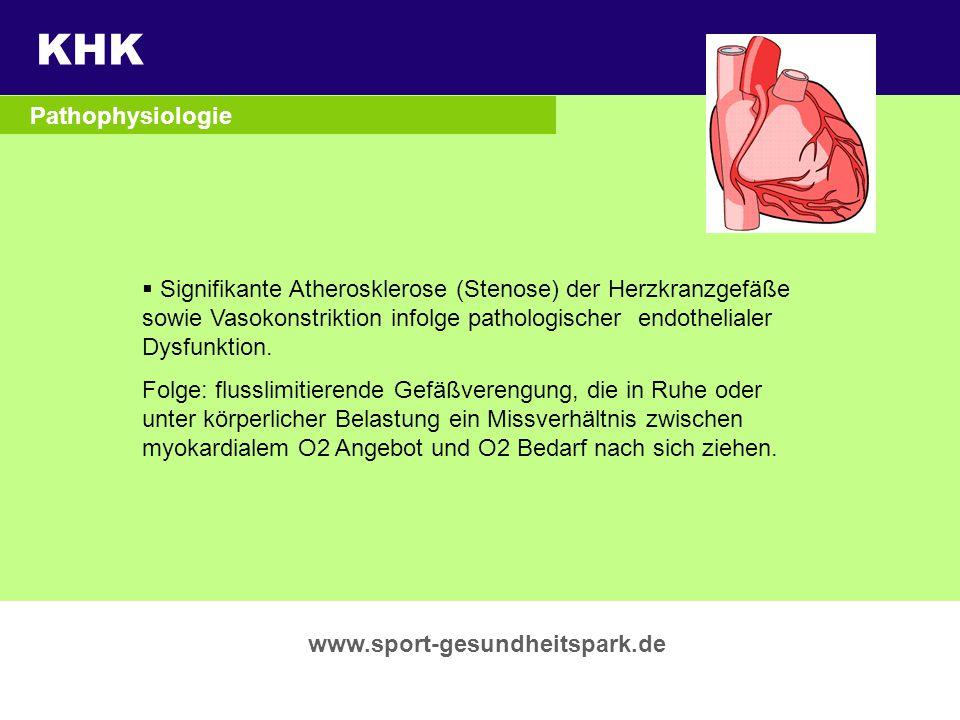KHK Überschrift Untertitel Pathophysiologie