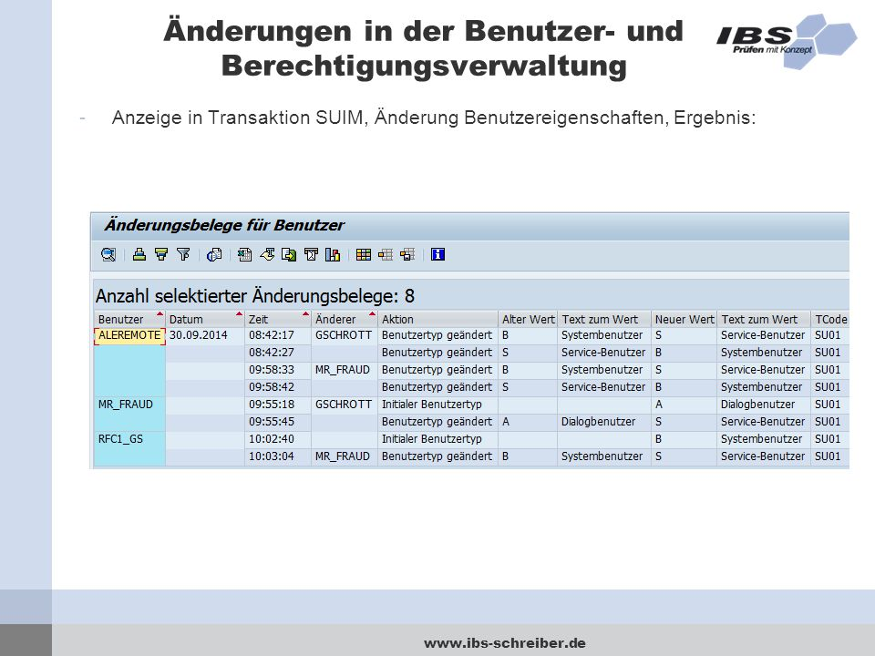 Änderungen in der Benutzer- und Berechtigungsverwaltung