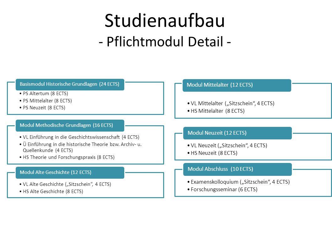 Studienaufbau - Pflichtmodul Detail -
