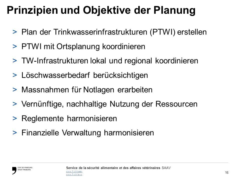 Prinzipien und Objektive der Planung