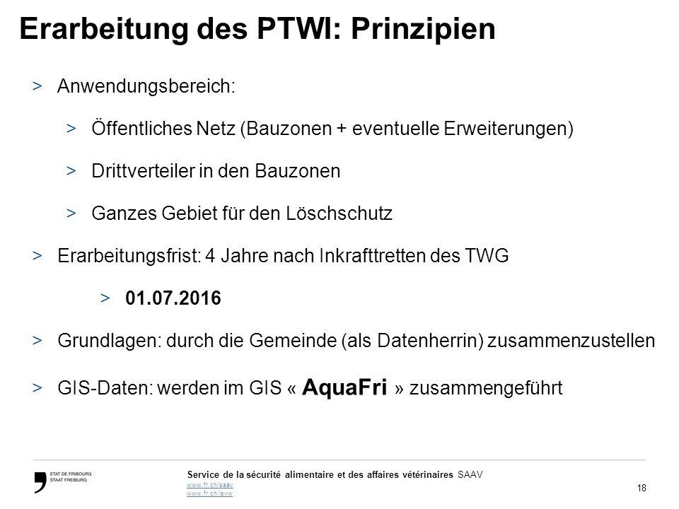 Erarbeitung des PTWI: Prinzipien